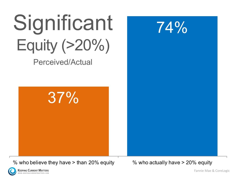 Equity img
