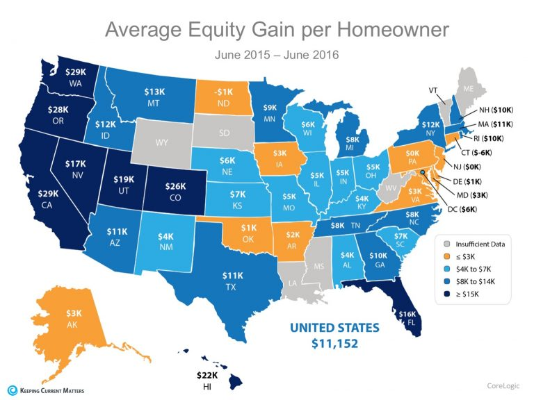 Average Equity Gain Per Homeowner