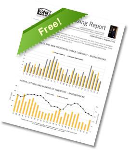 SaddleBrooke Housing Report